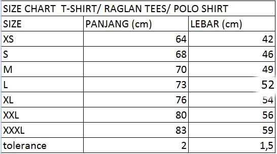 SIZE CHART T-SHIRT/ RAGLAN TEES/ POLO SHIRT